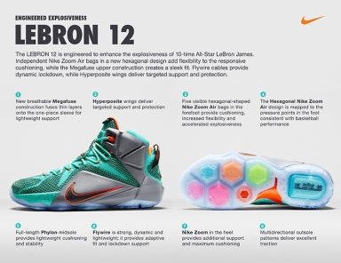 low priced d7f38 1a99f Nike Lebron XII 12 Performance Review   schwollo.com